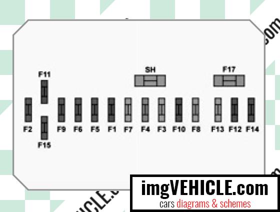 Peugeot 308 I Sicherungskasten Dashboard Sicherungskasten Diagramm