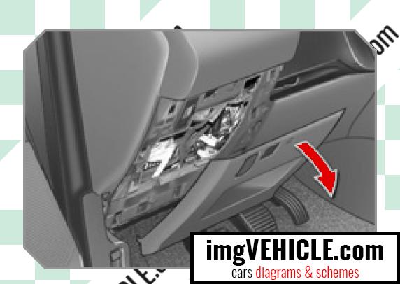 Peugeot 308 I Position des Sicherungskastens im Sicherungskasten