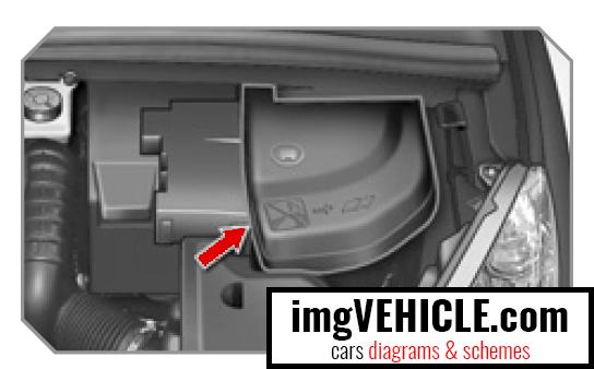 Peugeot 308 I Sicherungskasten Motorraum Sicherungskastenposition