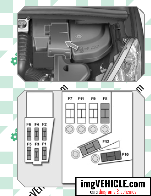 Peugeot 308 I Sicherungskasten Mini und Midi-Sicherungen über der Batterie