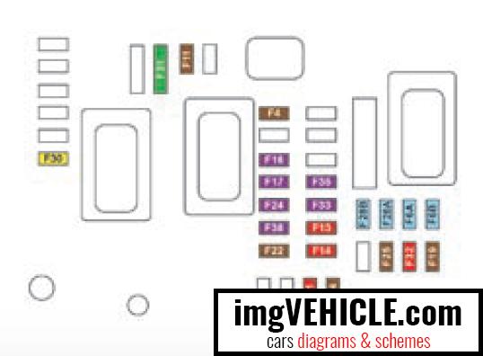 Peugeot 308 II Fuse box dashboard fuse box diagram version 1 (full)