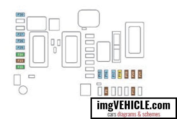 Peugeot 308 II Fuse box dashboard fuse box diagram version 2 (eco)