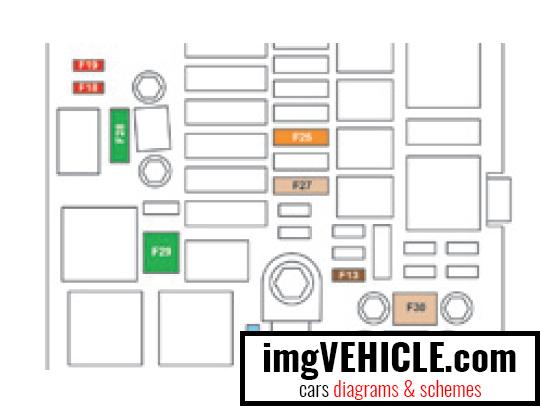 peugeot 308 ii (2013-2022) sicherungskasten diagramme und schemata -  imgvehicle.com  imgvehicle.com