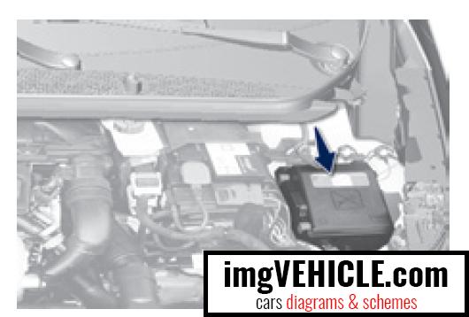 Peugeot 308 II Fuse box engine compartment fuse box location