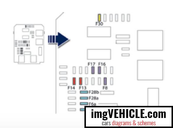Diagrama de la caja de fusibles del tablero de instrumentos de la caja de fusibles del Peugeot 508 I
