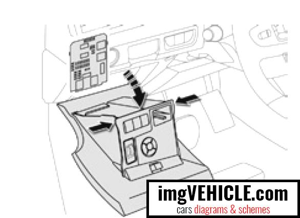 Ubicación de la caja de fusibles del tablero de instrumentos de la caja de fusibles del Peugeot 508 I