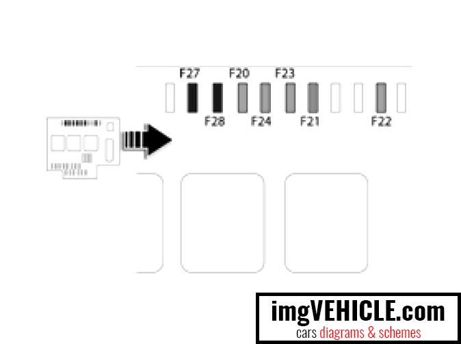 Diagrama de fusibles del compartimento del motor de la caja de fusibles del Peugeot 508 I