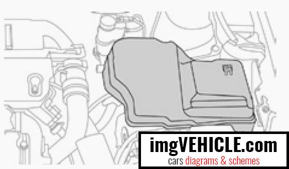 Ubicación de los fusibles del compartimento del motor de la caja de fusibles del Peugeot 508 I
