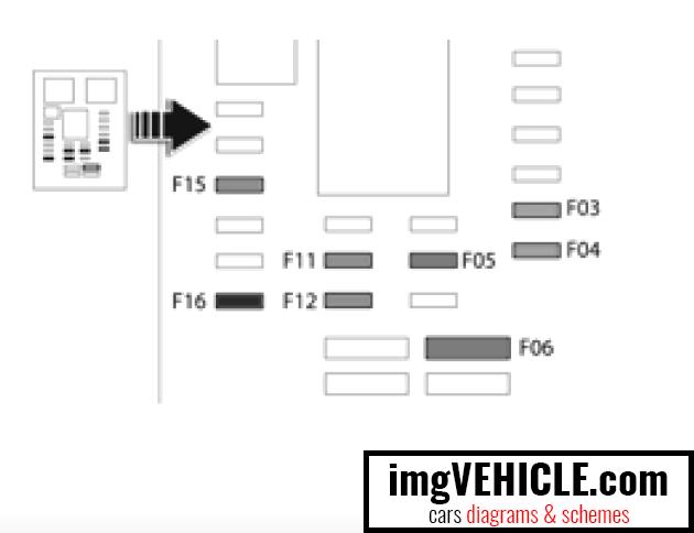 Peugeot 508 I Caja de fusibles fusibles detrás del diagrama de la guantera