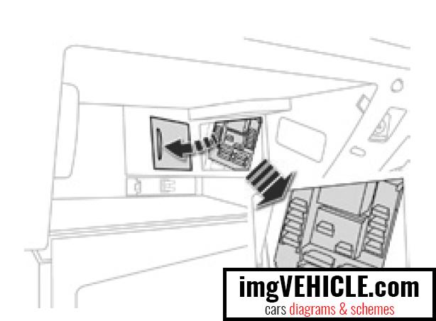 Peugeot 508 I Caja de fusibles fusibles detrás de la ubicación de la guantera