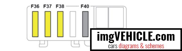 Peugeot 508 II Fuse box trailer interface unit diagram
