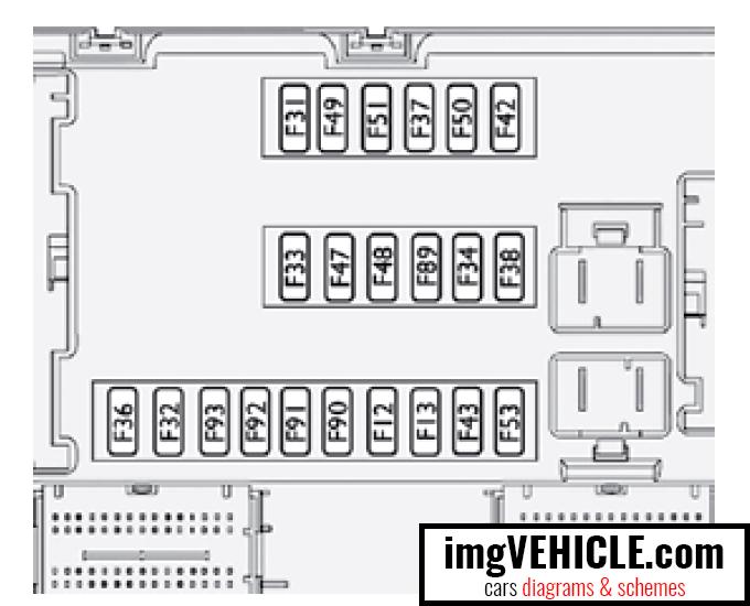 Peugeot Boxer II Fuse box left-hand side dashboard fuse box diagram