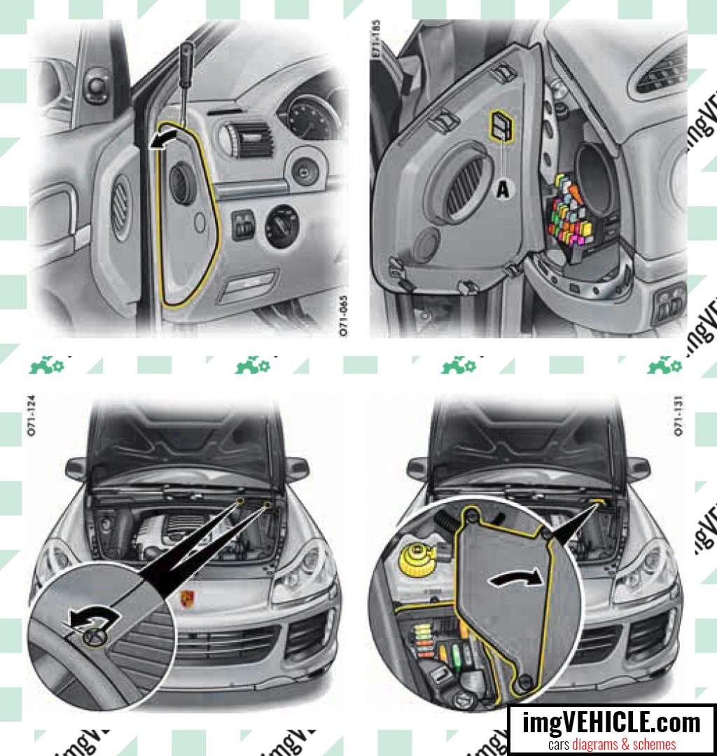 Posizione e significato della scatola dei fusibili della scatola dei fusibili Porsche Cayenne I