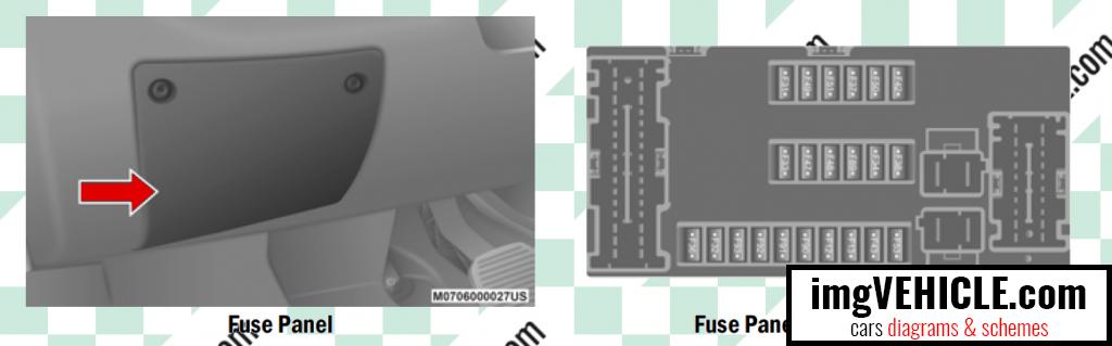 RAM ProMaster III Boîte à fusibles Boîte à fusibles intérieure