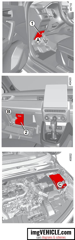 Posizione della scatola dei fusibili della scatola dei fusibili Renault Captur II
