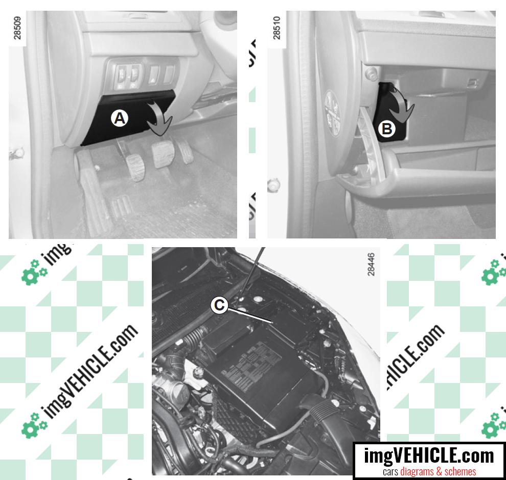 Posizione della scatola dei fusibili della scatola dei fusibili Renault Fluence I