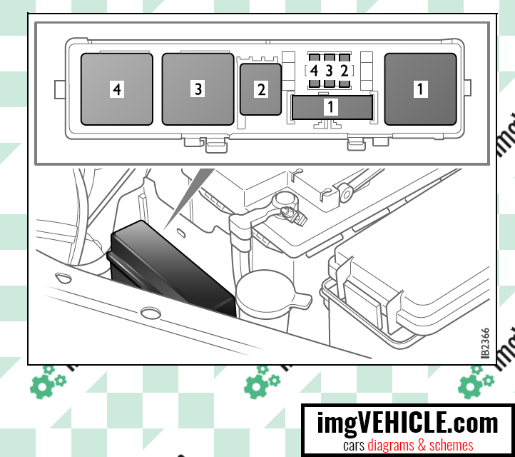 Saab 9-3 II Fuse box front of battery fuse box diagram & location