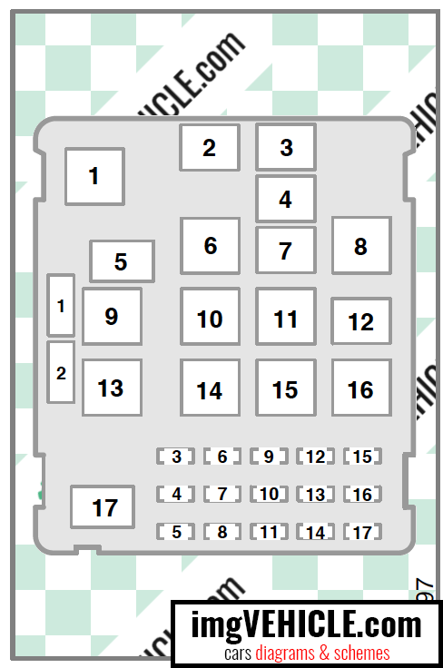 Saab 9-5 I Fuse box engine compartment fuse box diagram