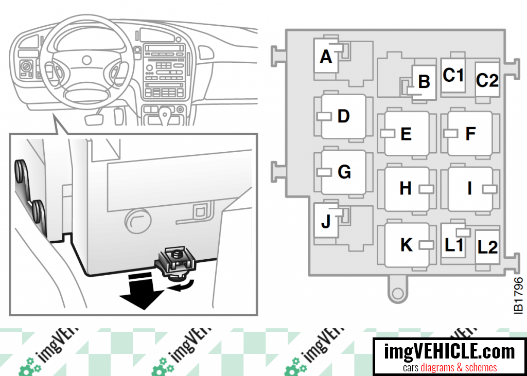 Saab 9-5 I Fuse box relay panel under instrument panel diagram