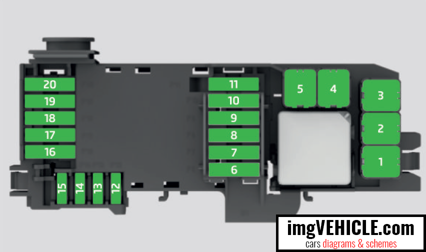 Škoda fabia nj fuse box diagrams schemes vehicle com replacing fuses