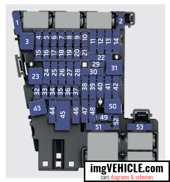 Škoda Kodiaq I Fuse box instrument panel fuse diagram