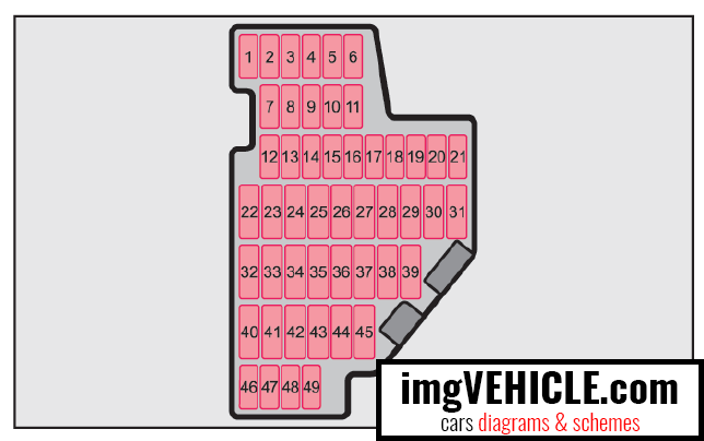 Octavia Mk1 Fuse Diagram Electrical Wiring Diagrams Nissan Qashqai Box For Skoda: Fuse Box Diagram For Nissan Qashqai At Anocheocurrio.co
