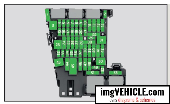 Škoda Octavia 5E Fuse box dash panel