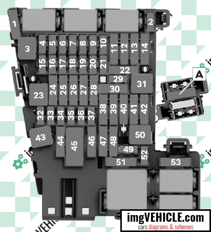Škoda Superb III Fuse box dash panel fuse box layout