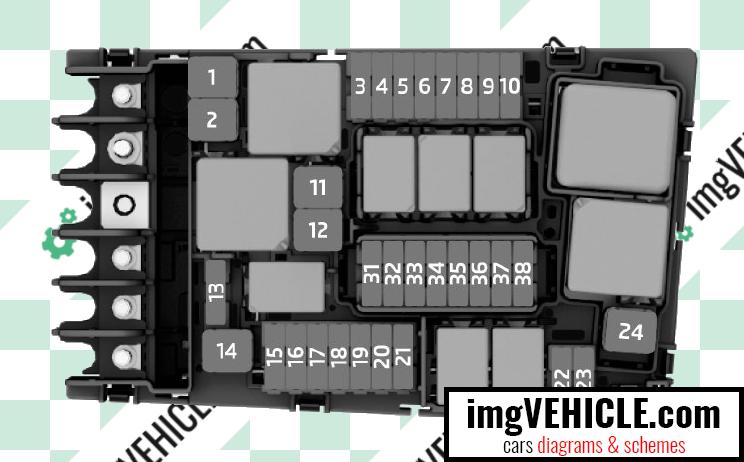 Škoda Superb III Fuse box engine compartment fuse box layout