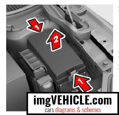 Škoda Superb III Fuse box engine compartment fuse box location