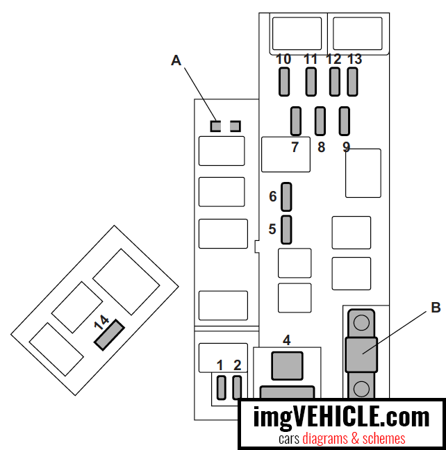 Subaru Forester Ii Sg Fuse Box Diagrams  U0026 Schemes
