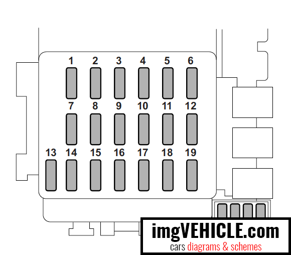 subaru forester ii sg fuse box diagrams & schemes imgvehicle com 2009 subaru forester fuse box location subaru forester ii sg fuse box instrument panel