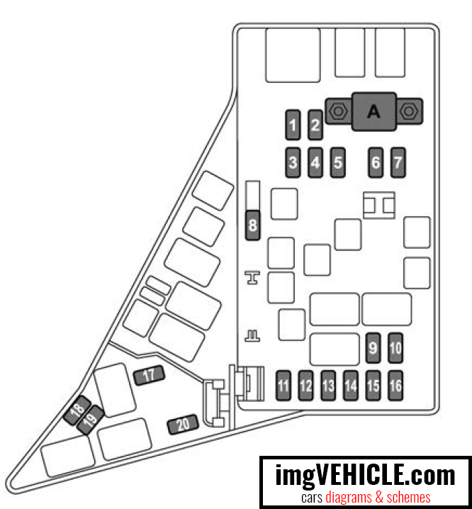 Subaru Forester IV SJ Fuse box diagrams & schemes - imgVEHICLE.com