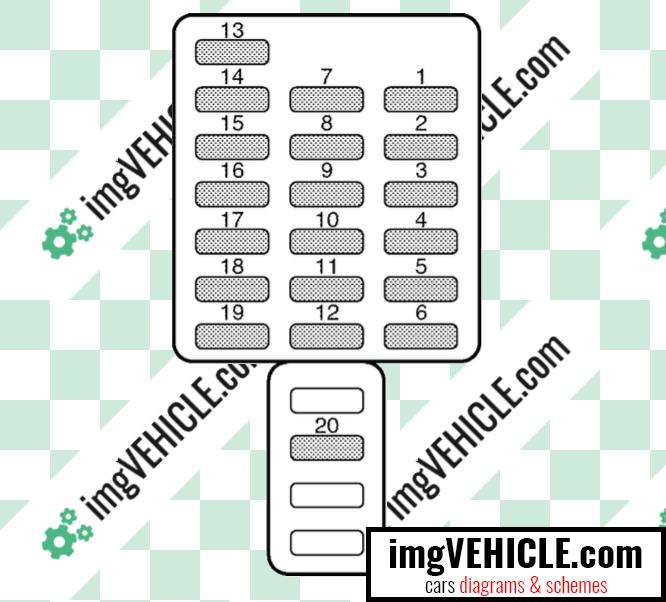 Subaru Legacy III Fuse box behind the coin tray fuse box diagram (2.5 liter models)