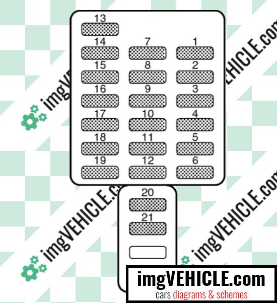Subaru Legacy III Fuse box behind the coin tray fuse box diagram (3.0 liter models)