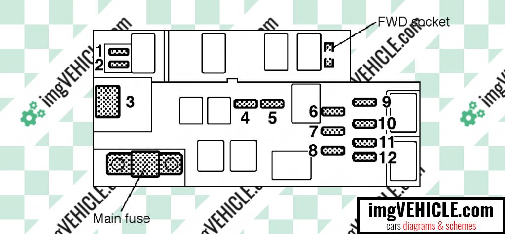 Subaru Legacy III Fuse box engine compartment fuse box diagram (2.5l)