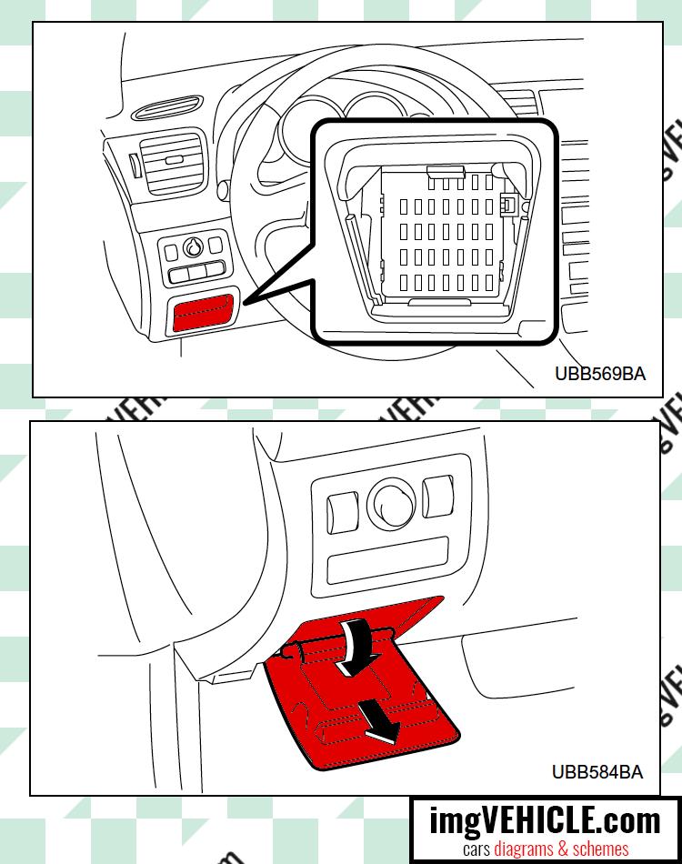 Subaru Legacy IV Fuse box under the instrument panel fuse box location