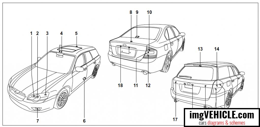 Subaru Legacy IV Lumières remplaçant les ampoules