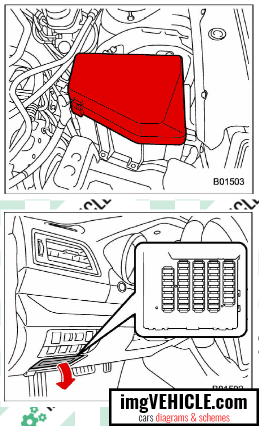 Subaru Legacy VI Fuse box fuse box location