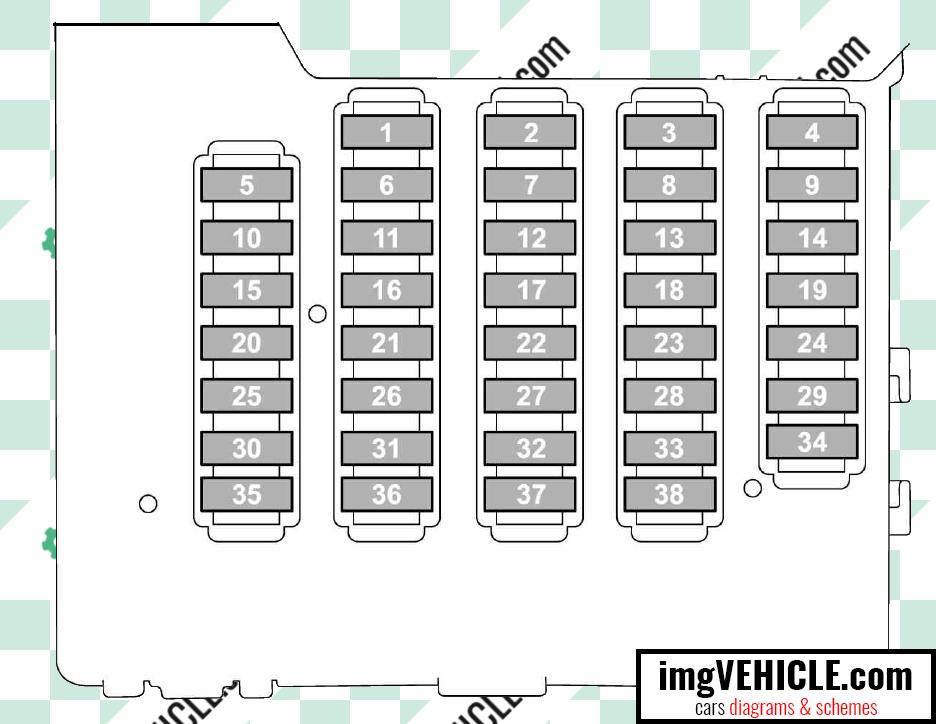 Subaru Legacy VI Fuse box passenger compartment fuse box diagram