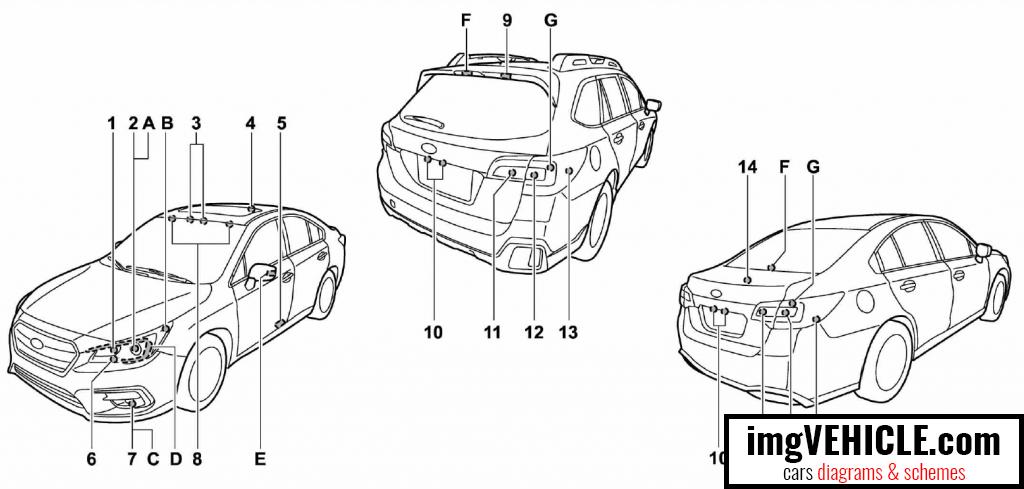 Subaru Legacy VI Lights bulb chart
