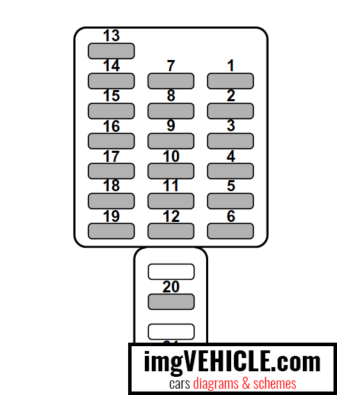 Subaru Outback Iii Fuse Box Diagrams Amp Schemes