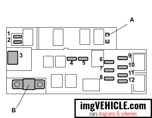 Subaru Outback Iii 2003 2009 Fuse Box Diagrams Schemes Imgvehicle Com