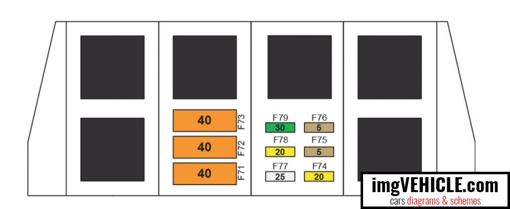 Tesla Model S (Europe) Fuse box diagrams & schemes - imgVEHICLE.comimgVEHICLE.com