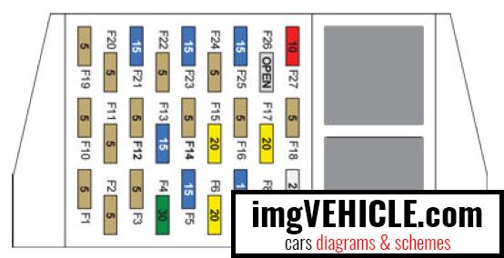 Tesla Model S (North America) Fuse box diagrams & schemes ... on