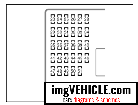 Toyota Camry XV30 Fuse box - instrument panel diagram