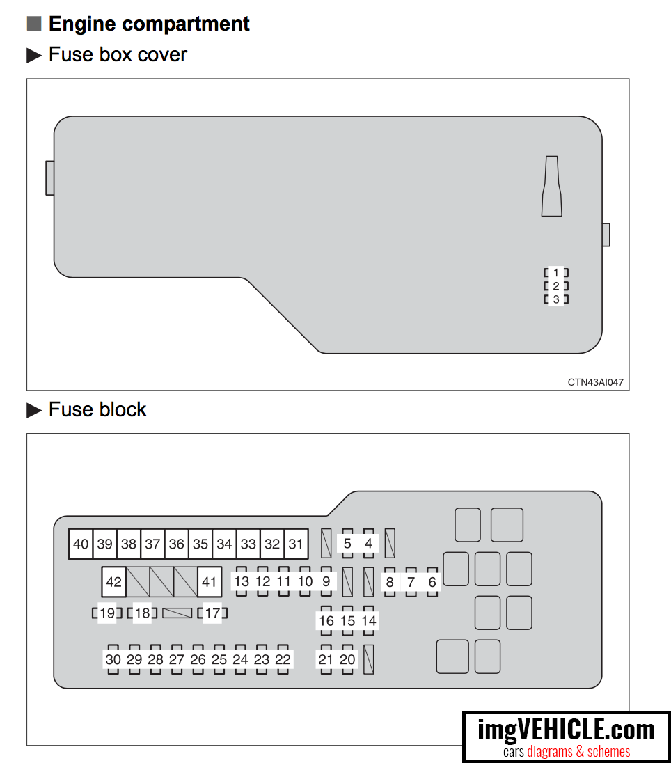 Toyota Camry XV40 Fuse box - engine compartment diagram