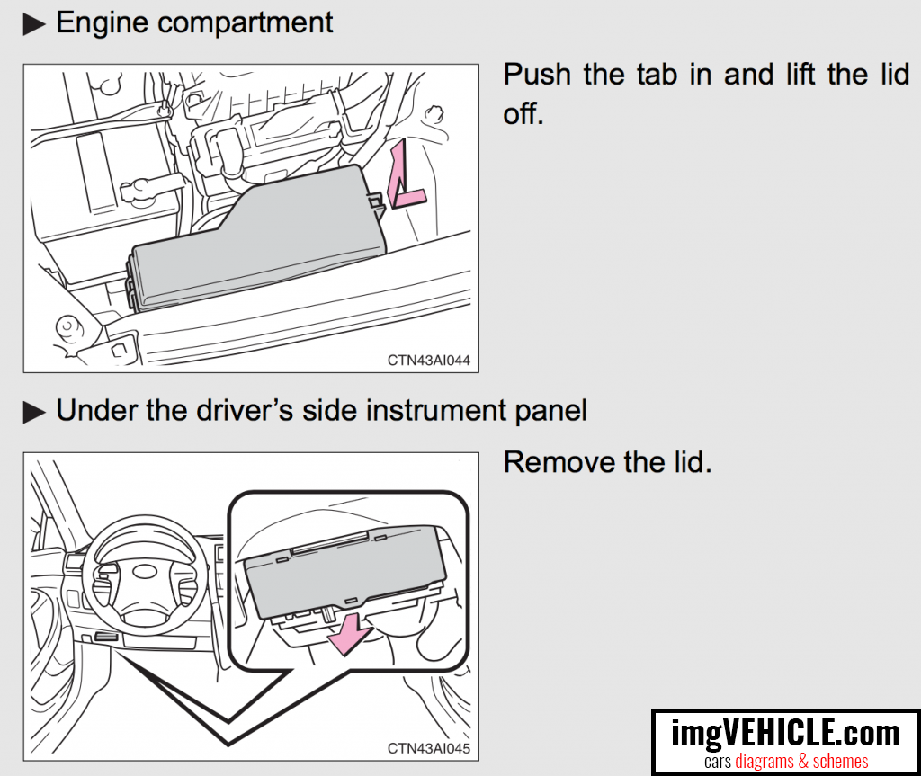 2007 Toyota Camry Le Cabin Fuse Box Diagram Vehicle Wiring Diagrams Avalon Xv40 Location At