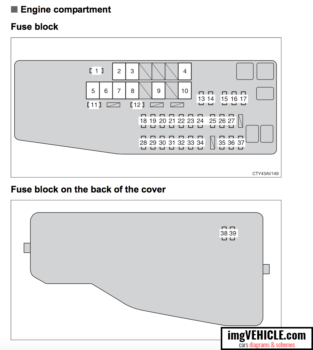 Toyota Camry XV50 Fuse box - engine compartment diagram
