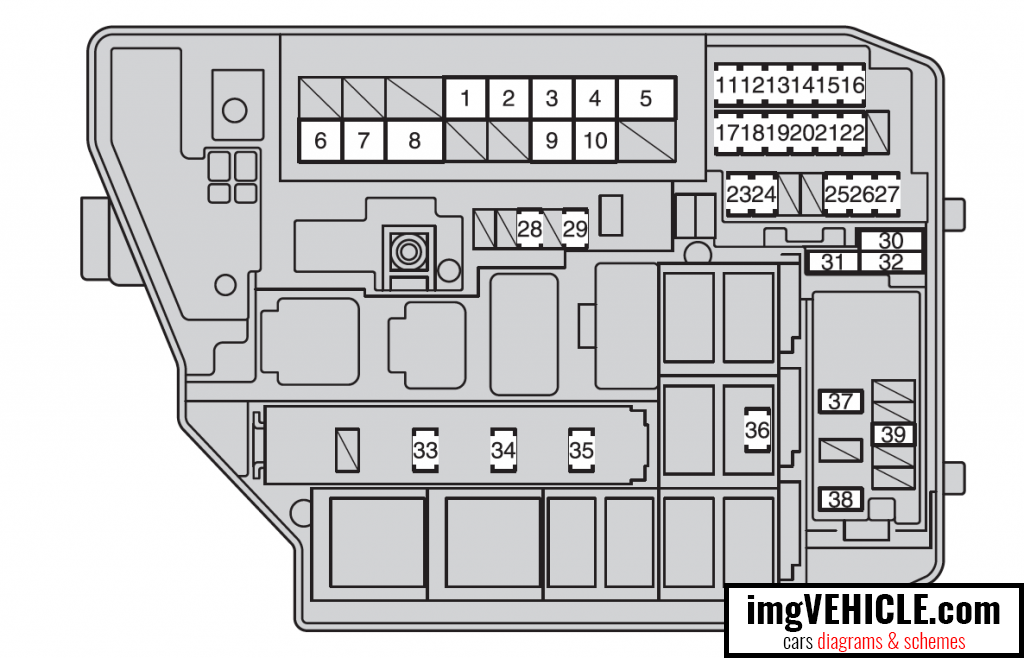 2010 toyota yaris fuse box wiring diagram2007 toyota yaris fuse box wiring z3 wiring library diagramtoyota yaris fuses diagram official site wiring